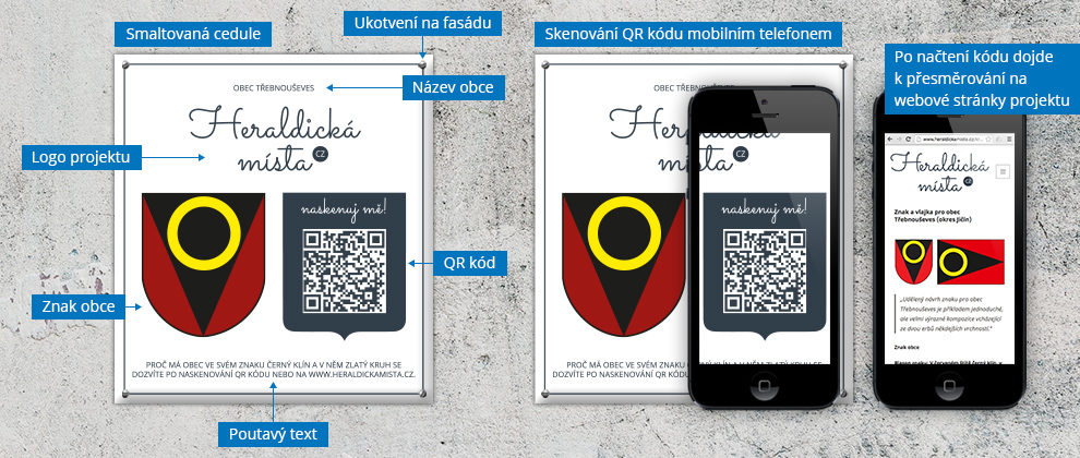 Podstata projektu heraldickamista.cz